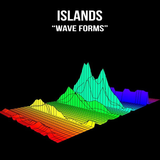 wave-forms